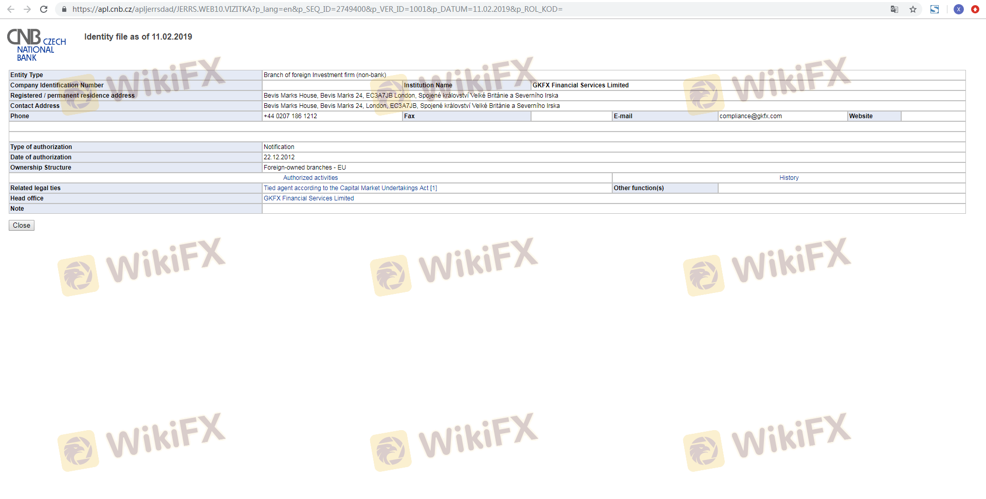 gkfx spread betting leverage wiki