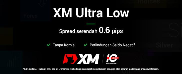 XM - IB XM | IB XM Indonesia Terbaik Terpercaya | IB XM Rebate Terbesar Tertinggi